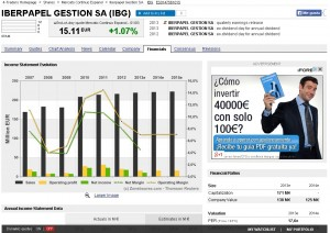Iberpapel Financials 4-traders